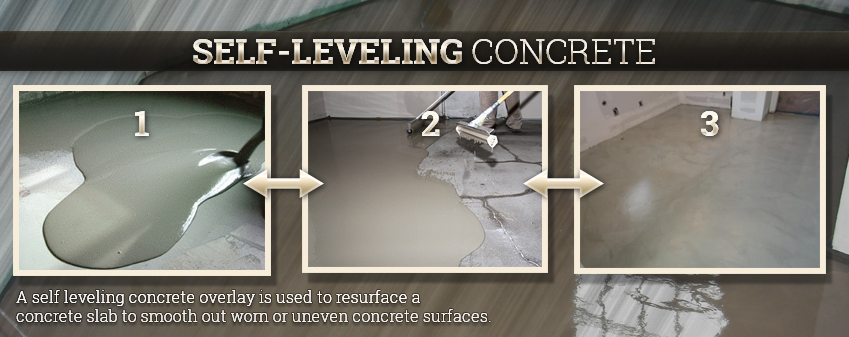 Concrete floor leveling brew home for Concrete floor leveling